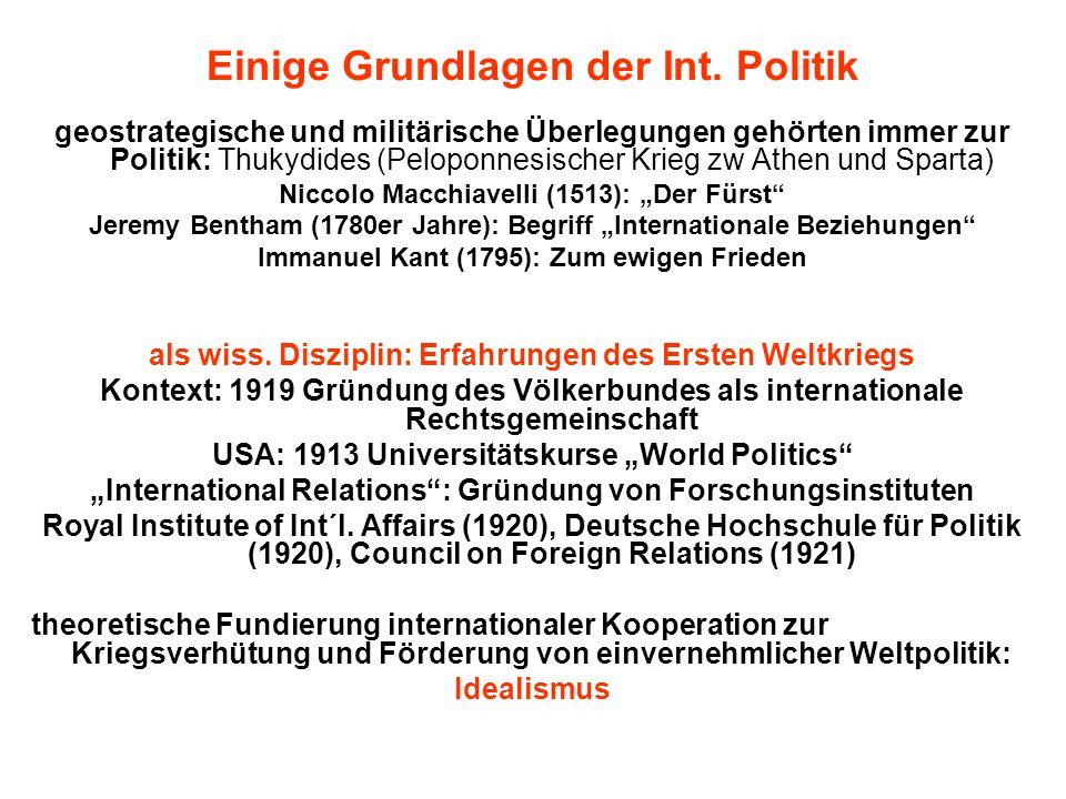 Einige Grundlagen der Int. Politik