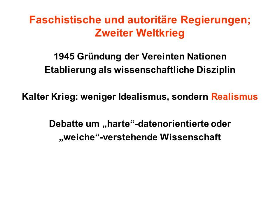Faschistische und autoritäre Regierungen; Zweiter Weltkrieg