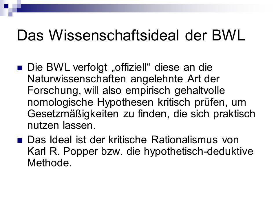 Das Wissenschaftsideal der BWL
