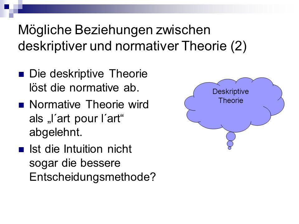 Mögliche Beziehungen zwischen deskriptiver und normativer Theorie (2)