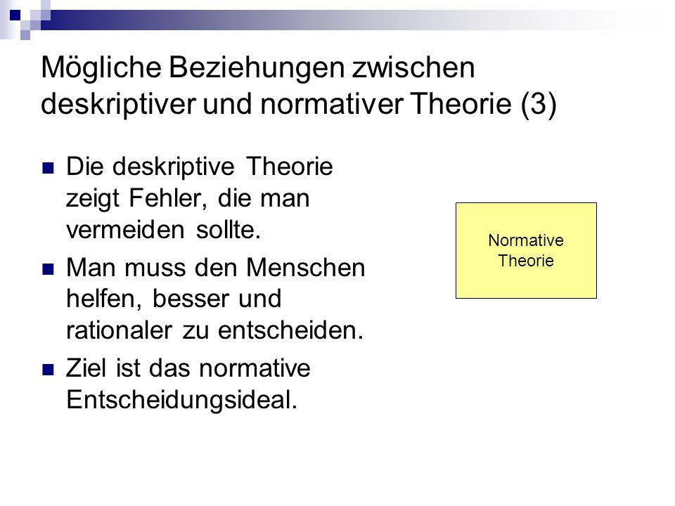 Mögliche Beziehungen zwischen deskriptiver und normativer Theorie (3)