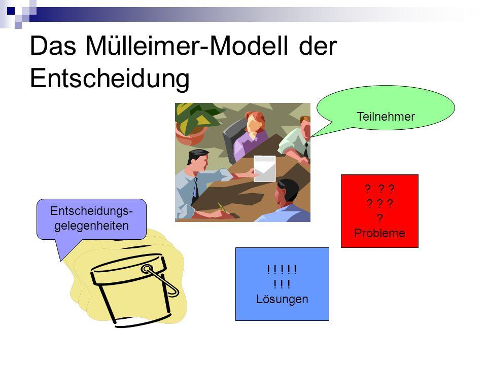Das Mülleimer-Modell der Entscheidung