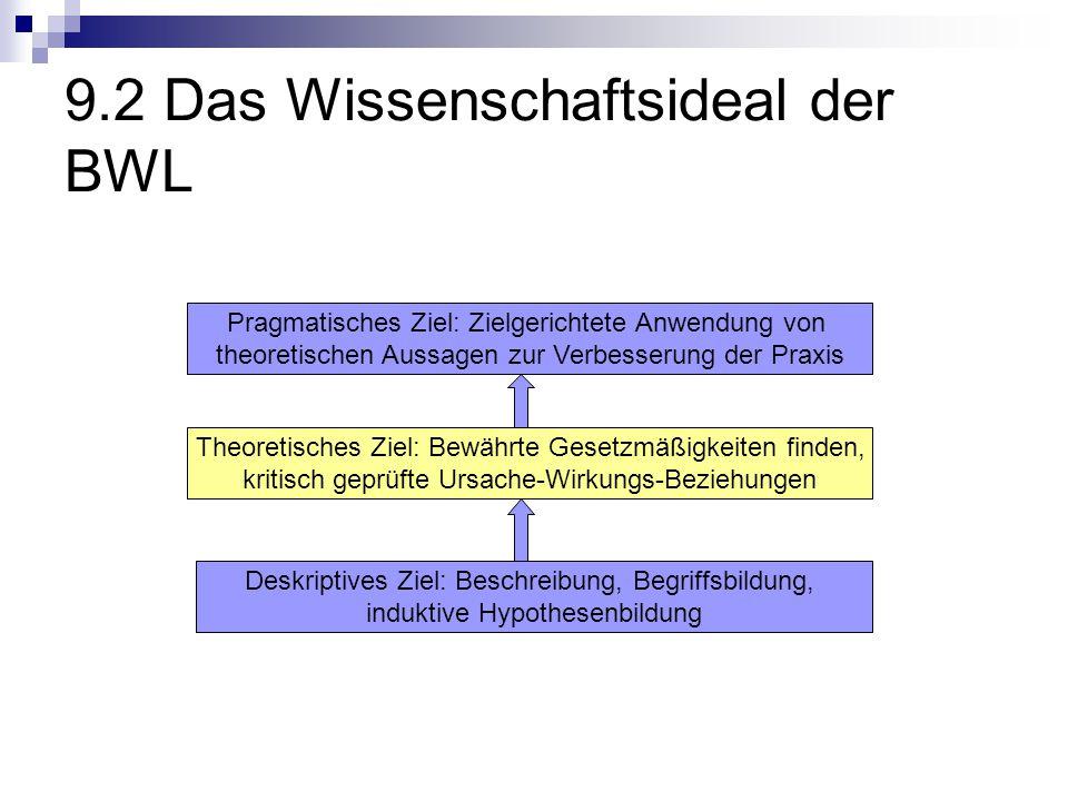9.2 Das Wissenschaftsideal der BWL