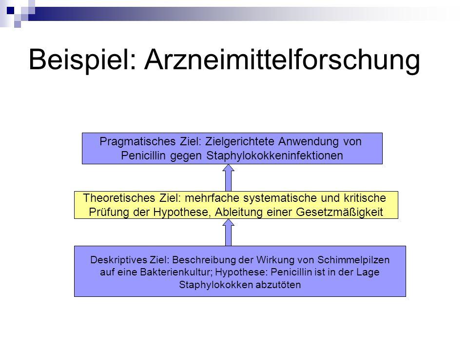 Beispiel: Arzneimittelforschung