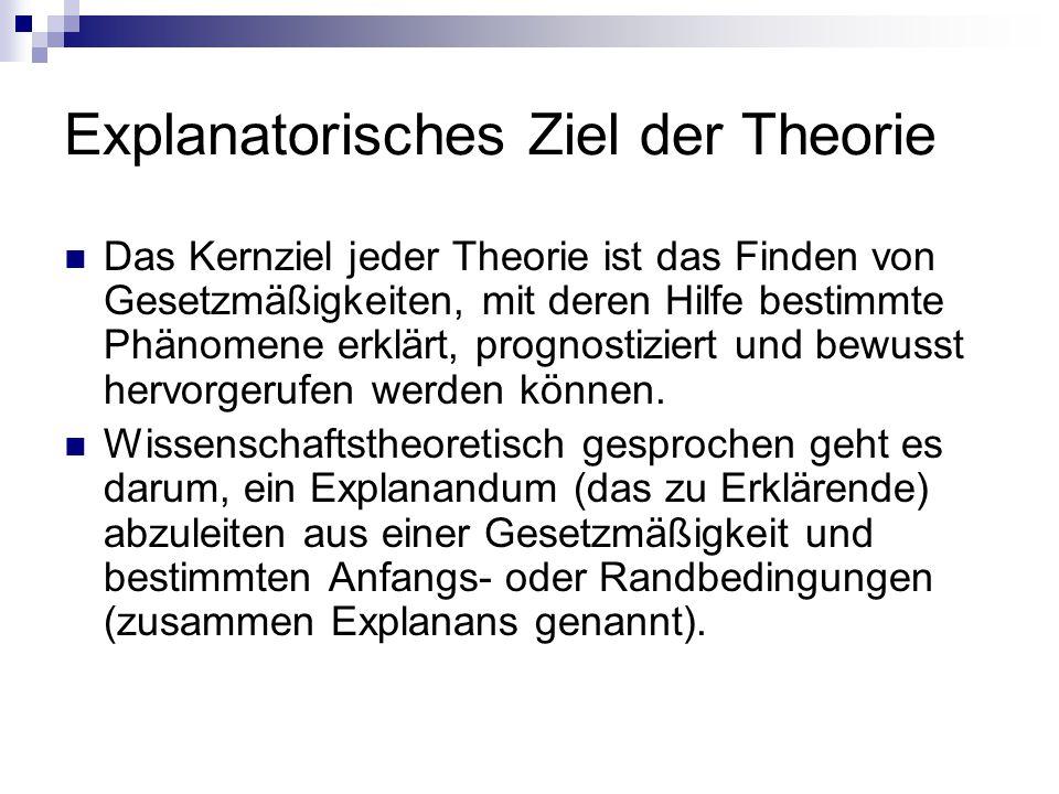 Explanatorisches Ziel der Theorie