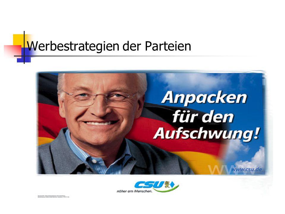 Werbestrategien der Parteien