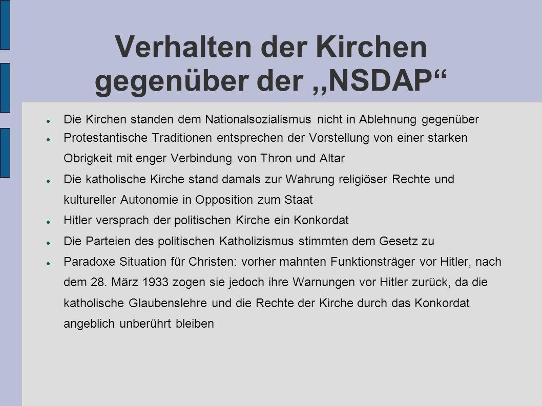 Verhalten der Kirchen gegenüber der ,,NSDAP