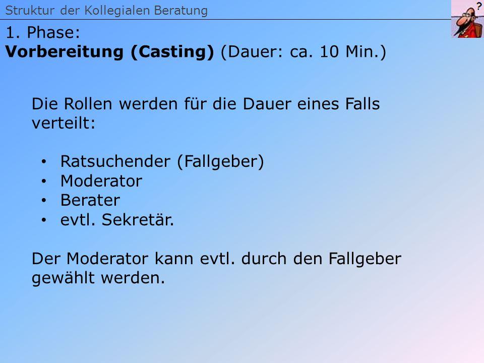 Vorbereitung (Casting) (Dauer: ca. 10 Min.)