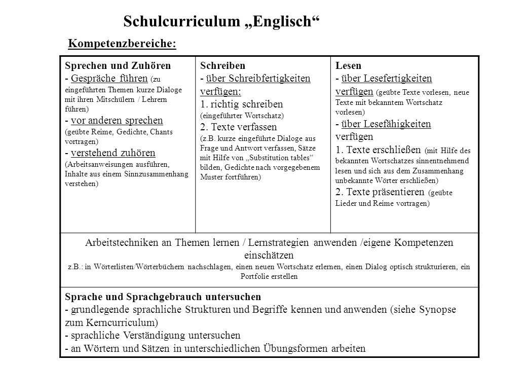 "Schulcurriculum ""Englisch"