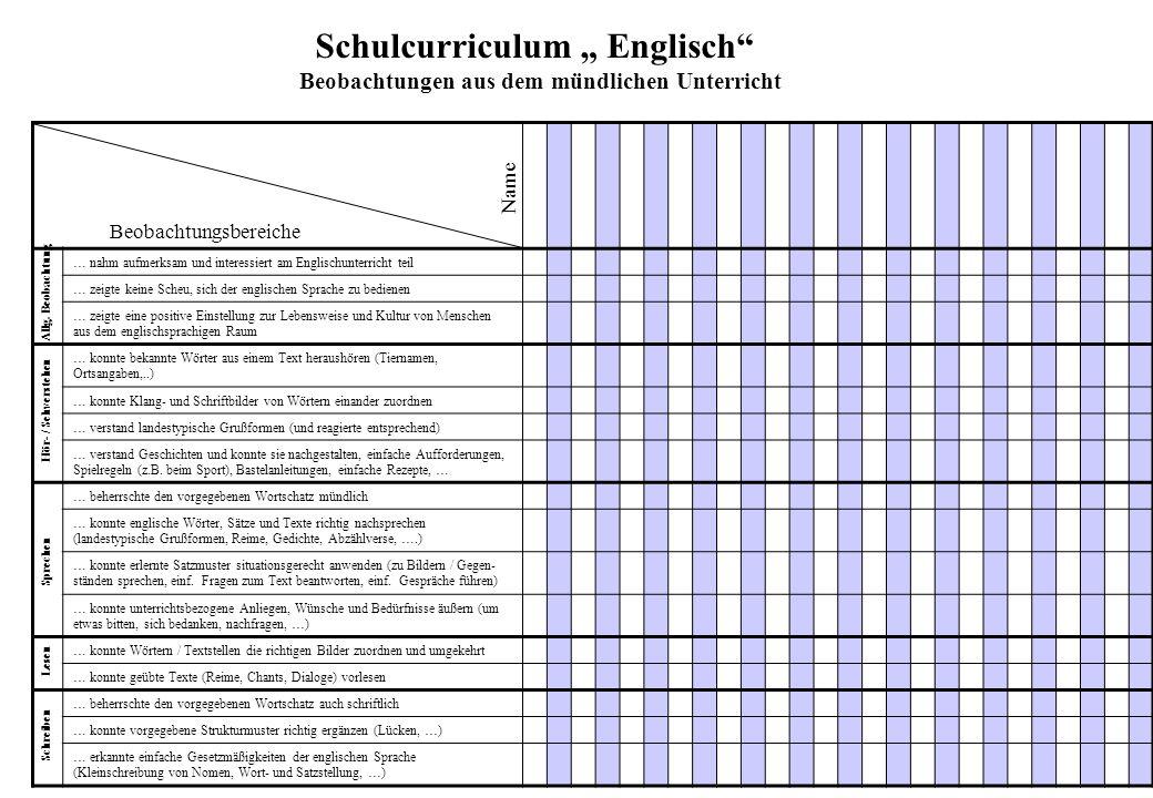 "Schulcurriculum "" Englisch"