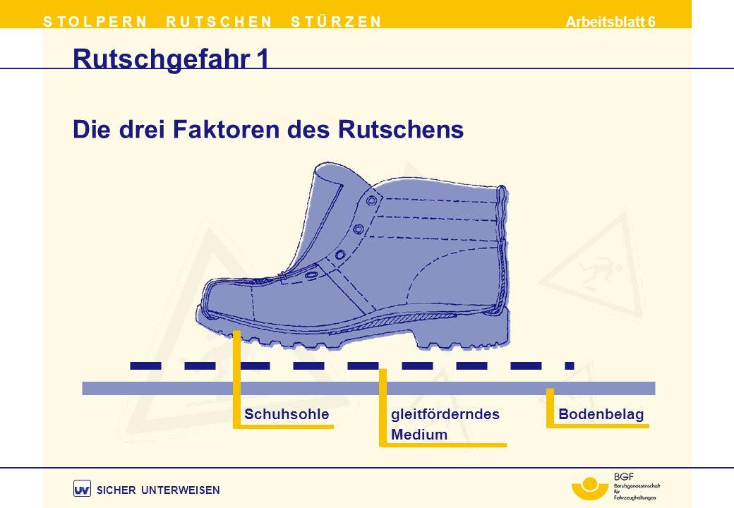 Rutschgefahr 1 Die drei Faktoren des Rutschens Schuhsohle