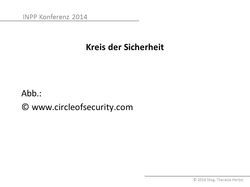 Kreis der Sicherheit Abb.: © www.circleofsecurity.com