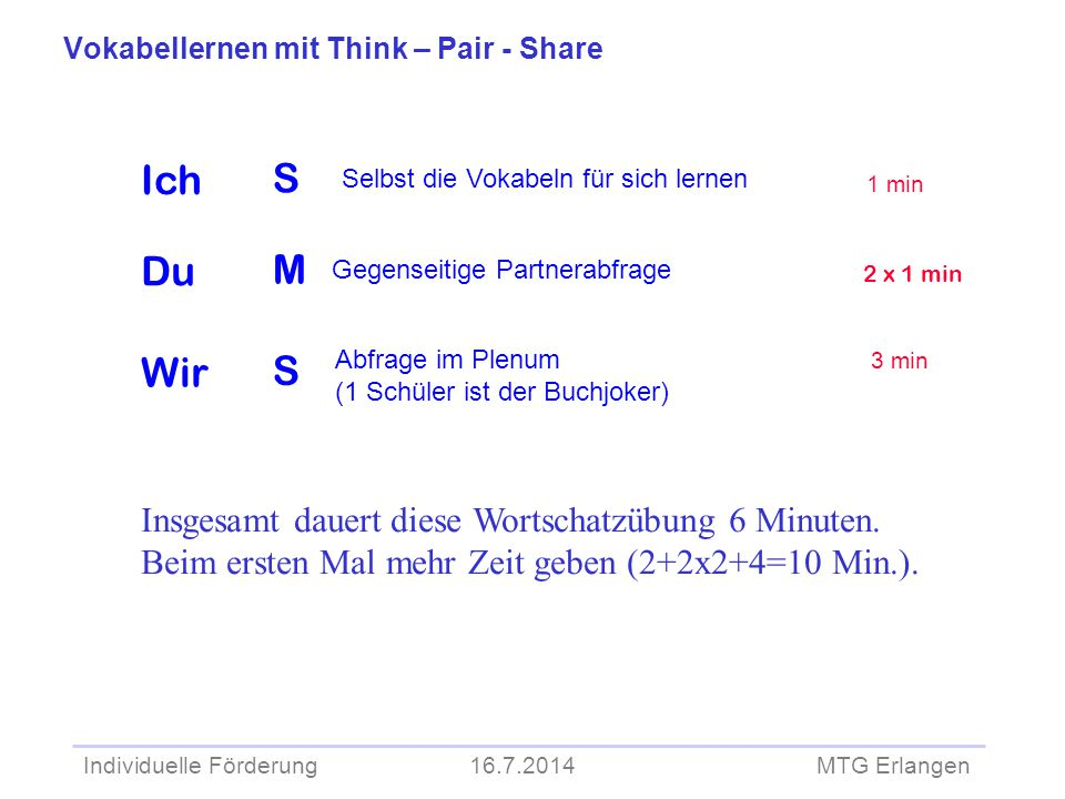 Vokabellernen mit Think – Pair - Share