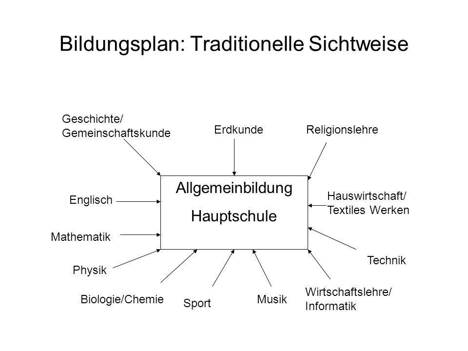 Bildungsplan: Traditionelle Sichtweise