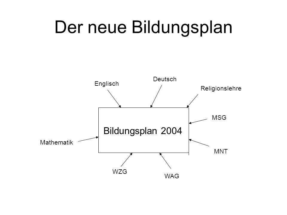 Der neue Bildungsplan Bildungsplan 2004 Deutsch Englisch