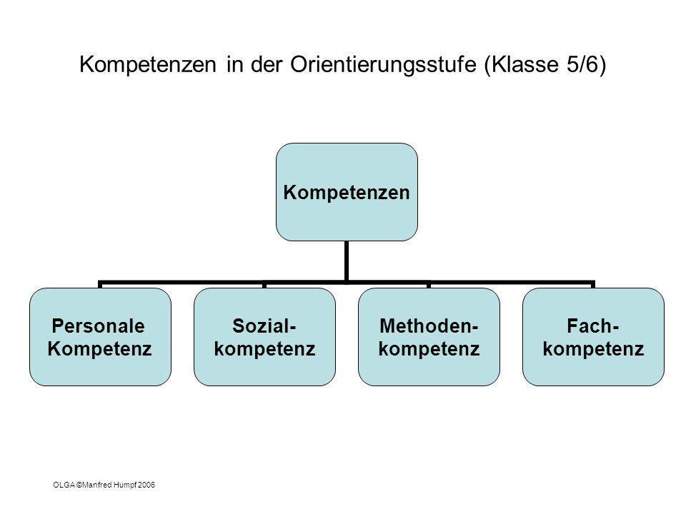 Kompetenzen in der Orientierungsstufe (Klasse 5/6)