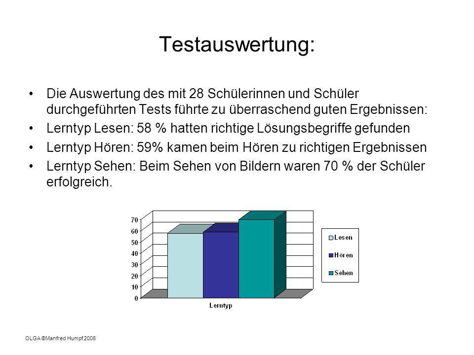 Testauswertung: Die Auswertung des mit 28 Schülerinnen und Schüler durchgeführten Tests führte zu überraschend guten Ergebnissen: