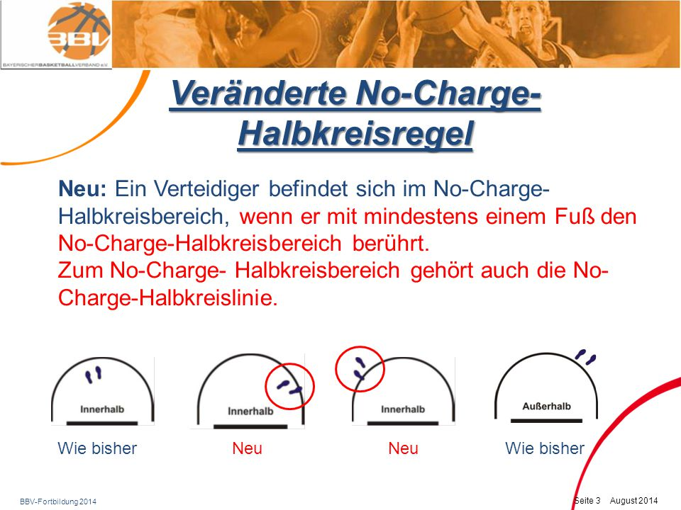 Veränderte No-Charge-