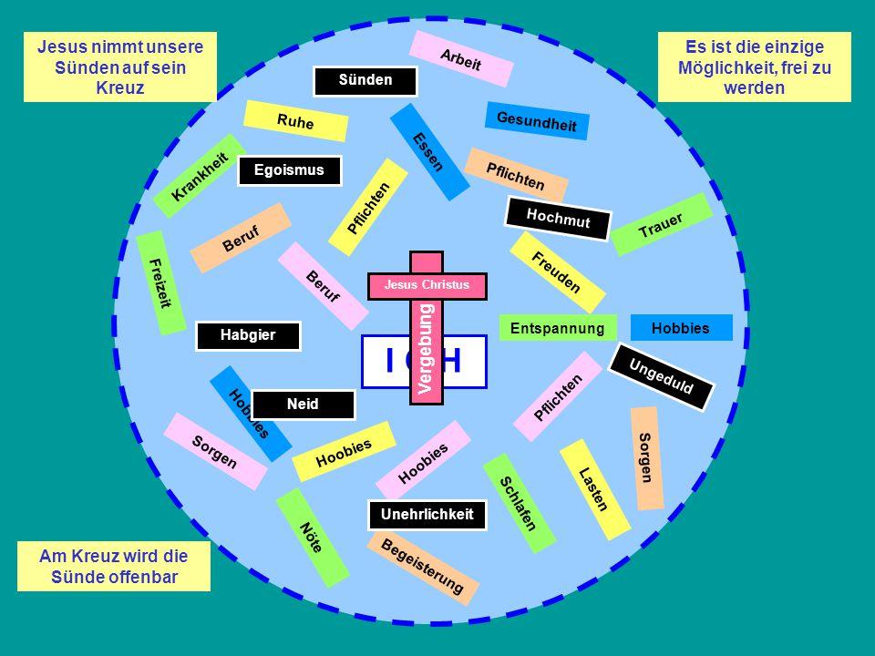 I C H Jesus nimmt unsere Sünden auf sein Kreuz