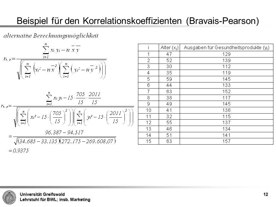 Beispiel für den Korrelationskoeffizienten (Bravais-Pearson)