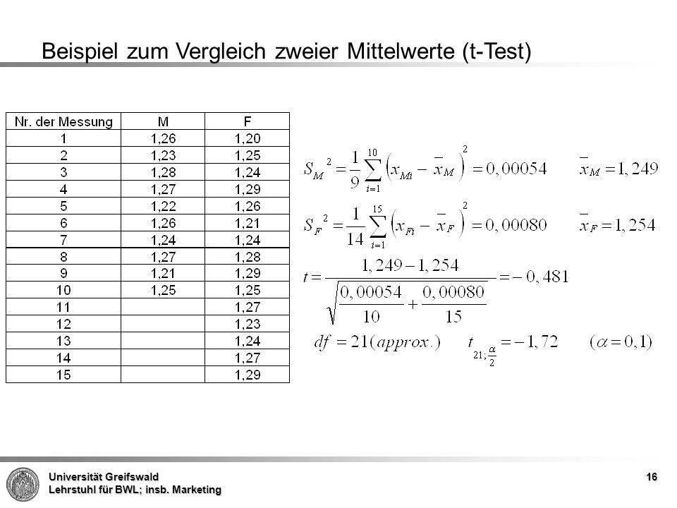 Beispiel zum Vergleich zweier Mittelwerte (t-Test)