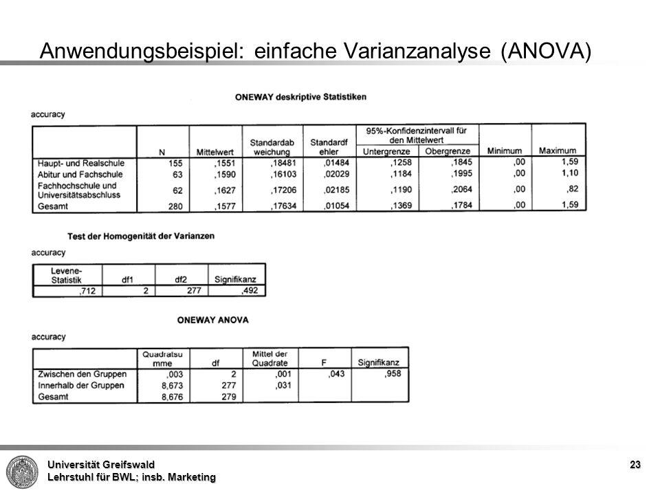 Anwendungsbeispiel: einfache Varianzanalyse (ANOVA)
