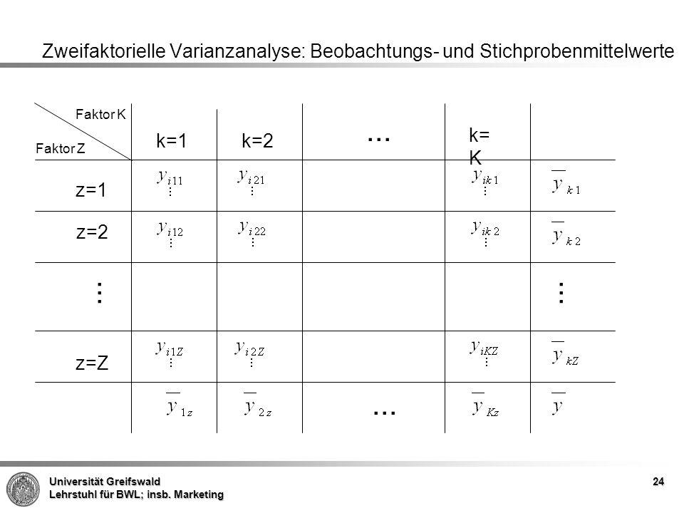 Zweifaktorielle Varianzanalyse: Beobachtungs- und Stichprobenmittelwerte