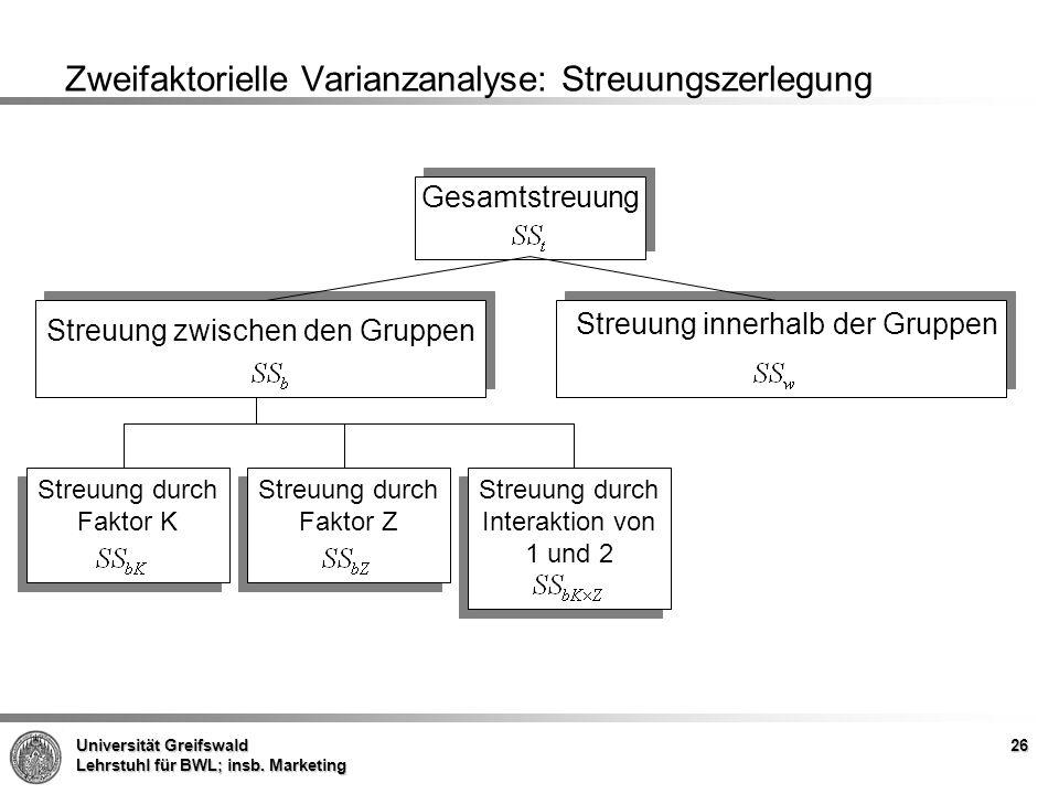Zweifaktorielle Varianzanalyse: Streuungszerlegung
