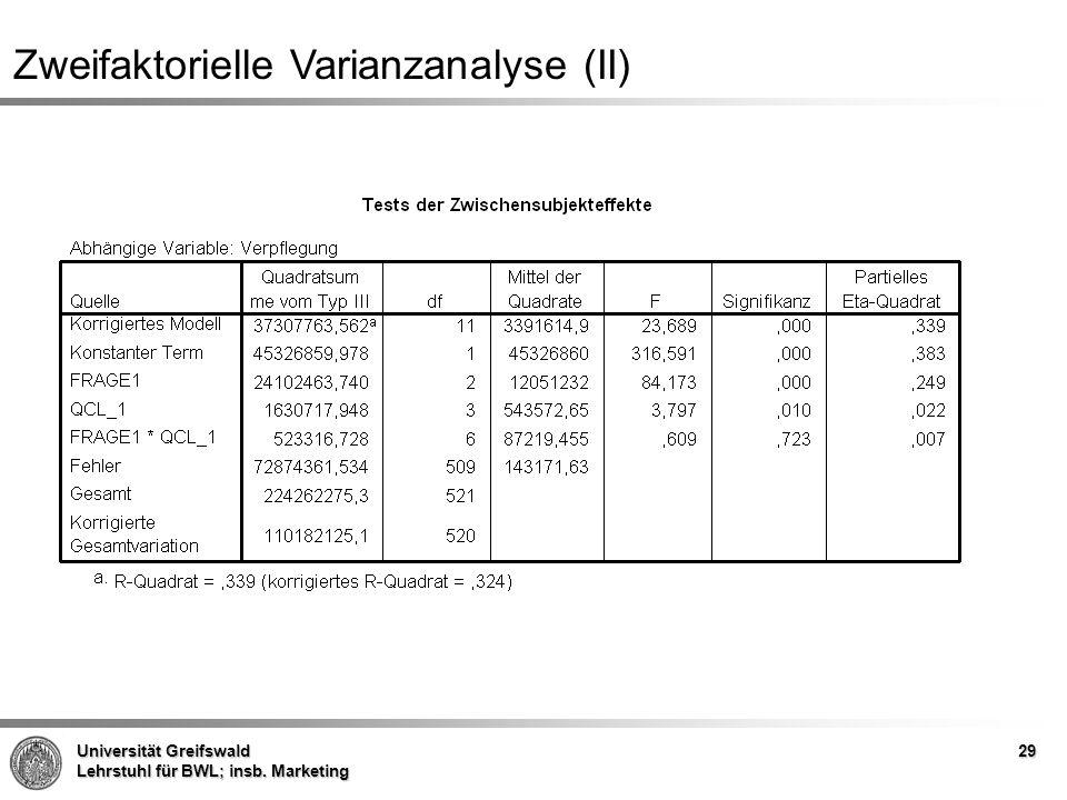 Zweifaktorielle Varianzanalyse (II)