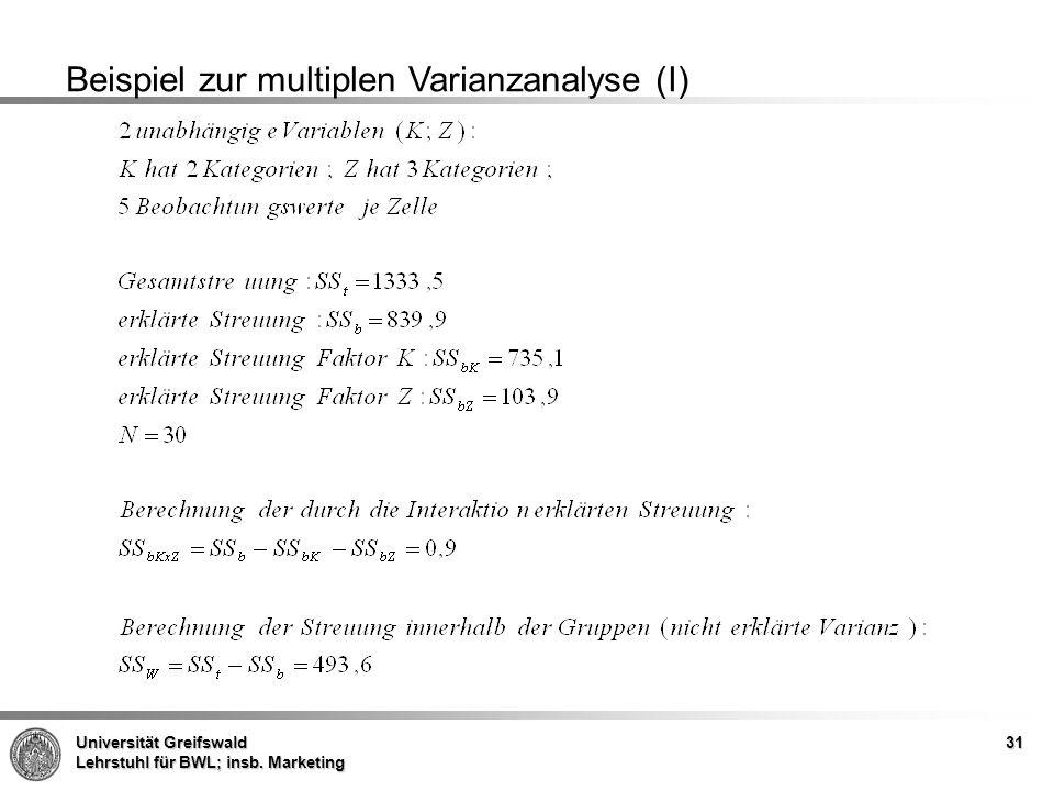 Beispiel zur multiplen Varianzanalyse (I)