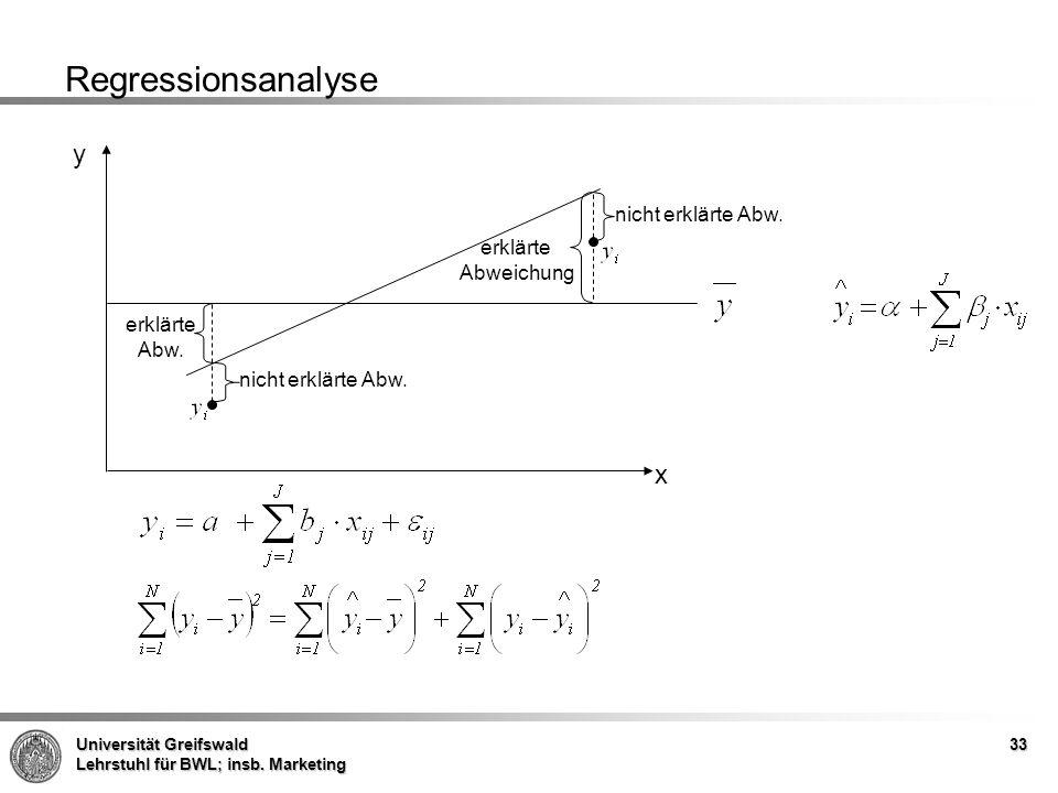 Regressionsanalyse y x nicht erklärte Abw. erklärte Abweichung