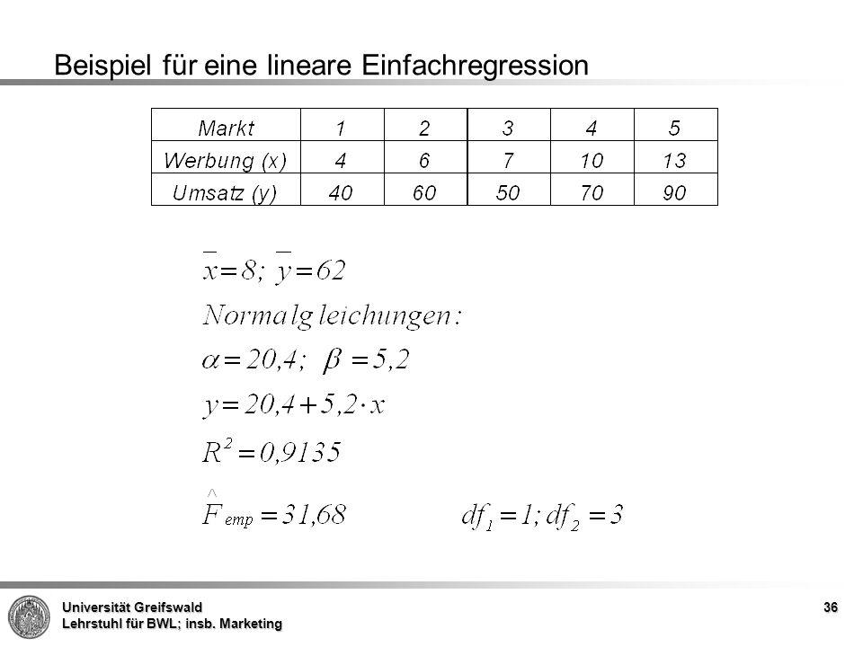 Beispiel für eine lineare Einfachregression