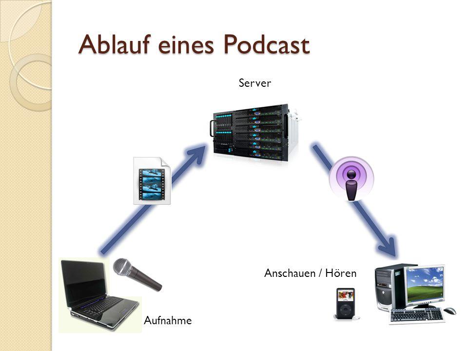 Ablauf eines Podcast Server Anschauen / Hören Aufnahme