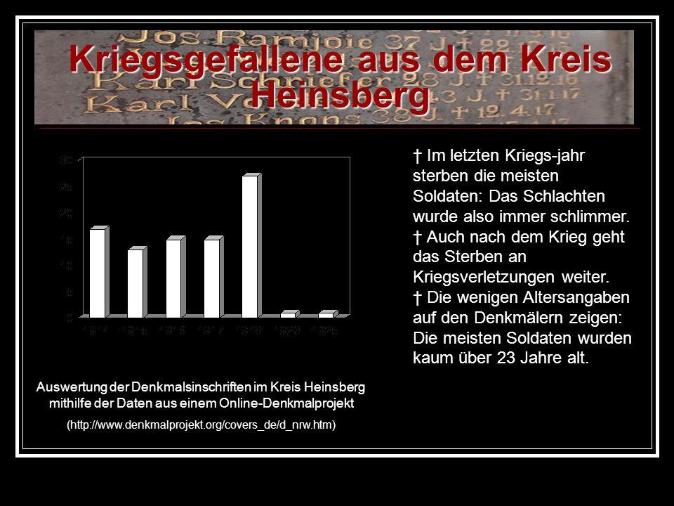 Kriegsgefallene aus dem Kreis Heinsberg