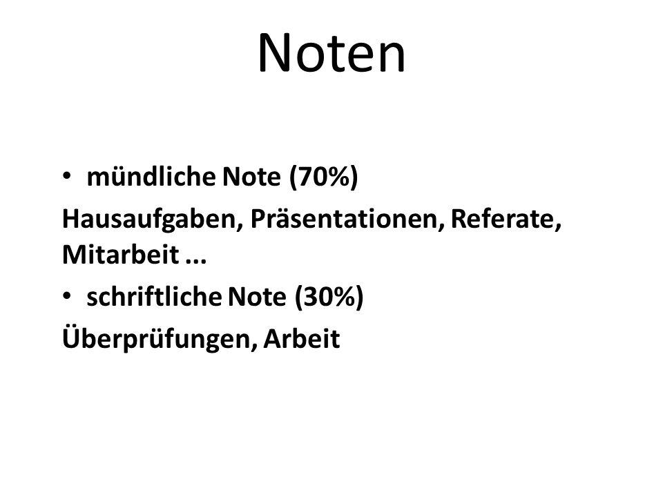 Noten mündliche Note (70%)