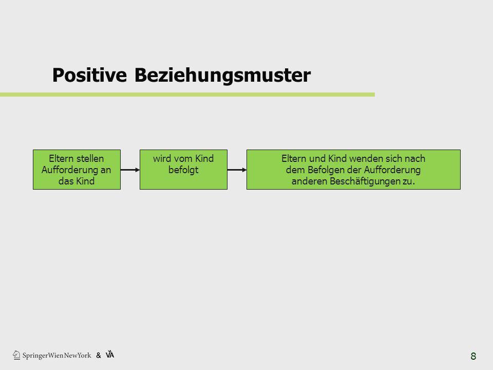 Positive Beziehungsmuster