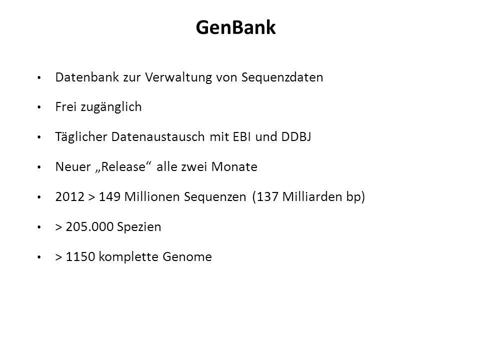 GenBank Datenbank zur Verwaltung von Sequenzdaten Frei zugänglich