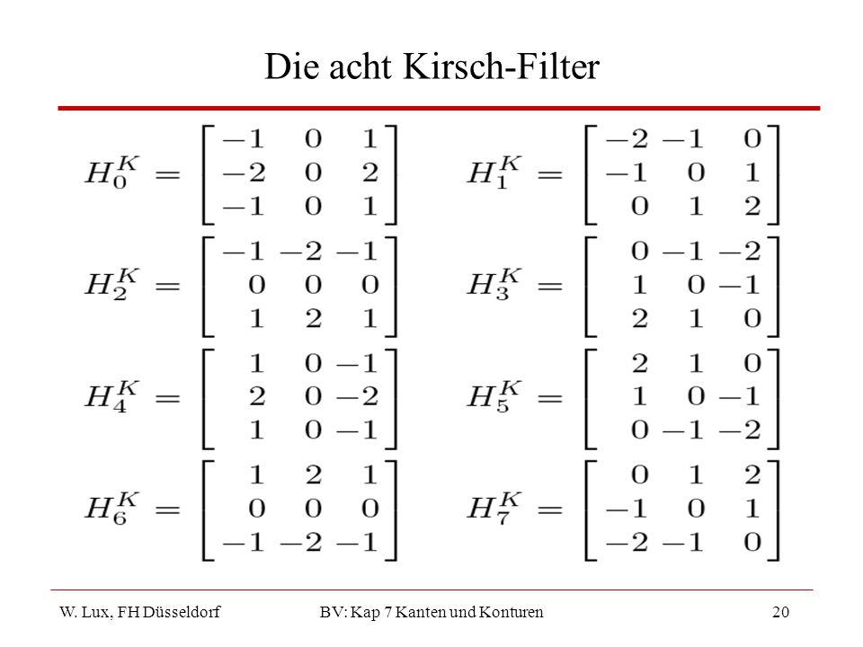 Die acht Kirsch-Filter