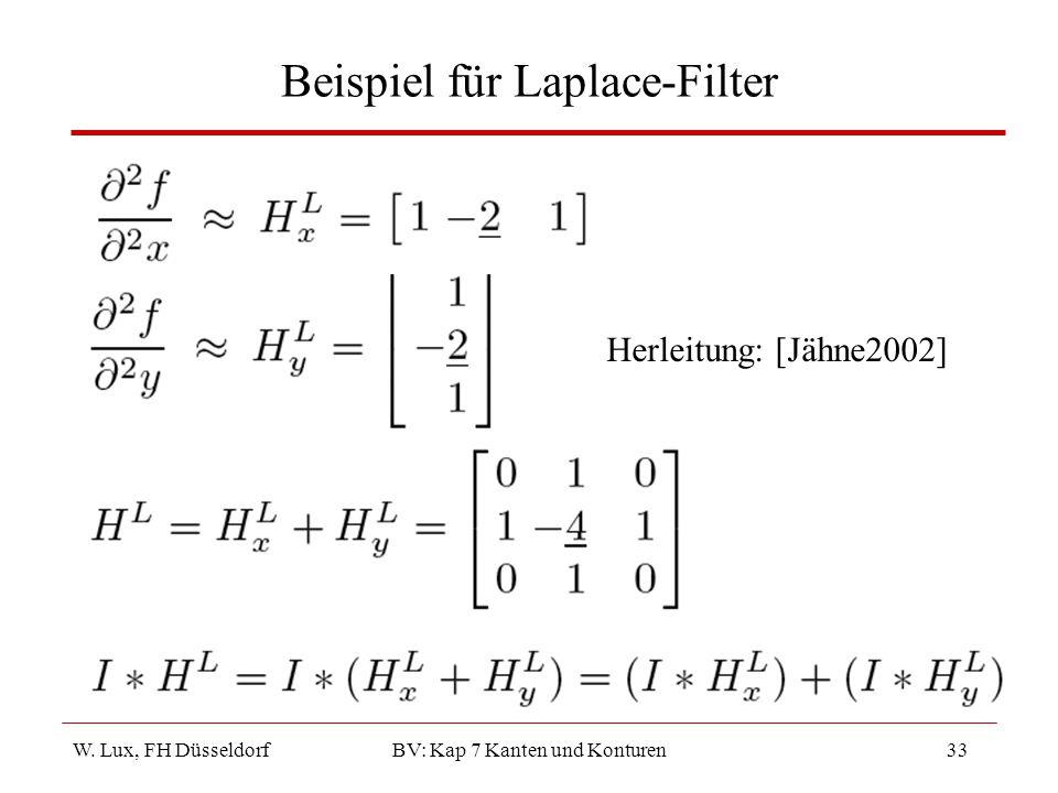 Beispiel für Laplace-Filter