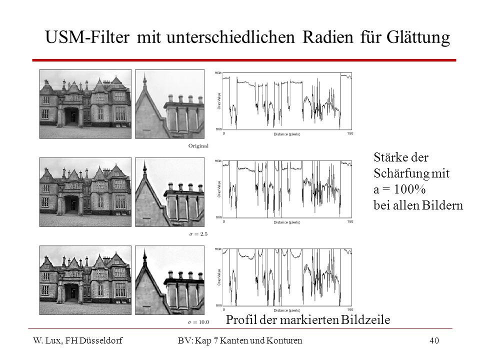 USM-Filter mit unterschiedlichen Radien für Glättung