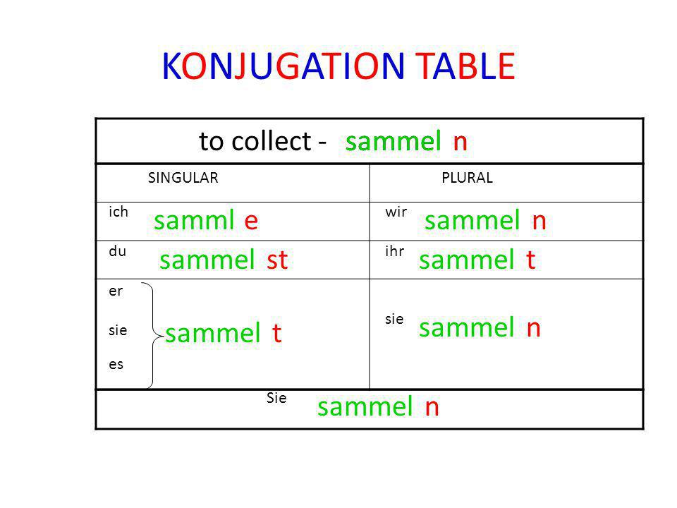 KONJUGATION TABLE to collect - sammel sammel n n samml e sammel n