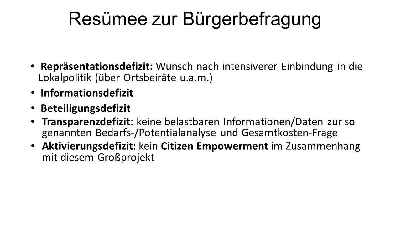 Resümee zur Bürgerbefragung