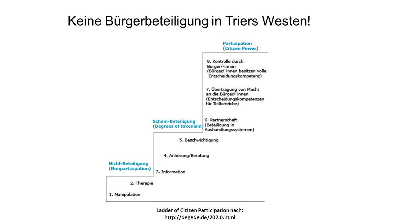Keine Bürgerbeteiligung in Triers Westen!