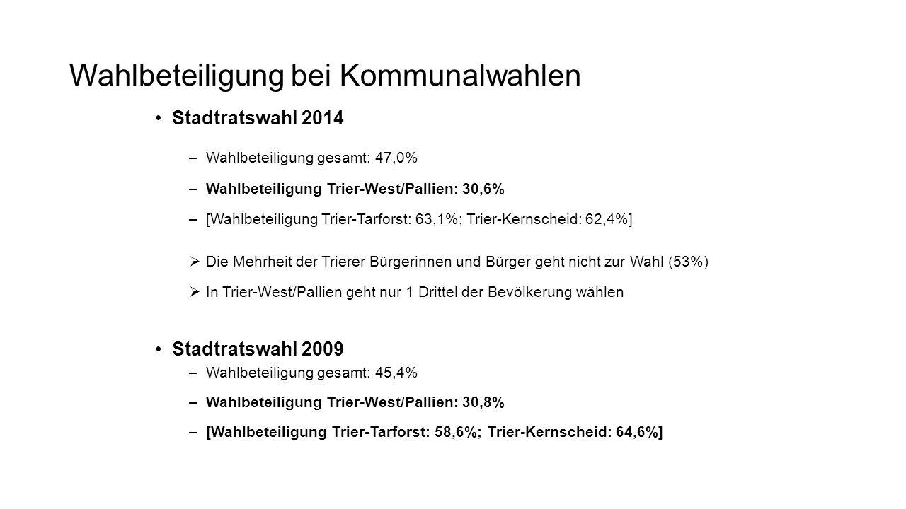 Wahlbeteiligung bei Kommunalwahlen