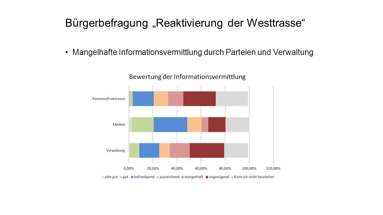 """Bürgerbefragung """"Reaktivierung der Westtrasse"""