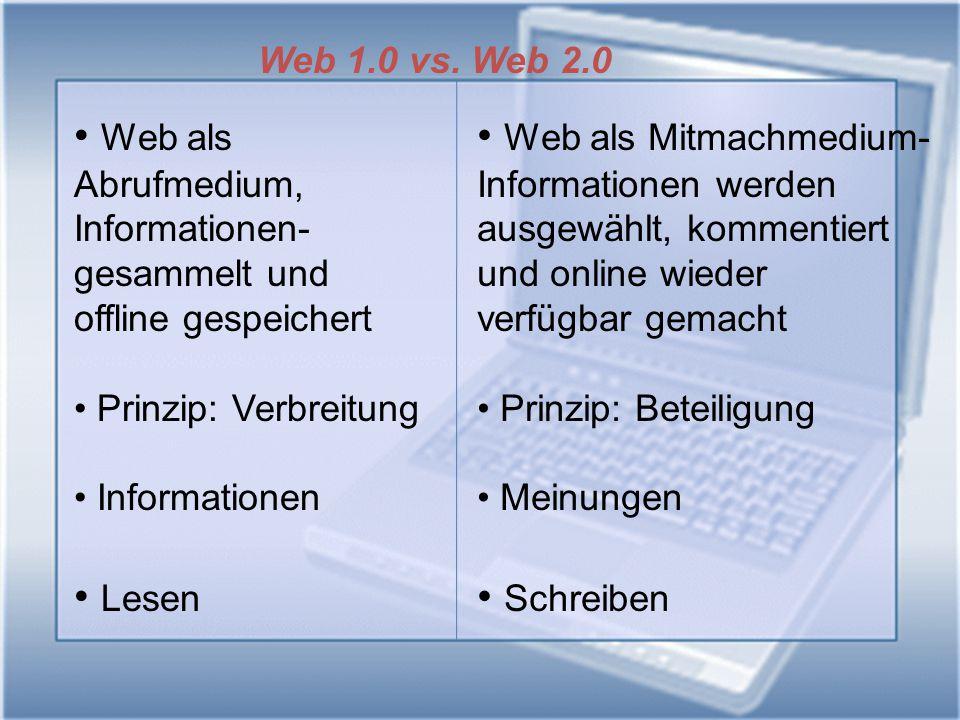 Web als Abrufmedium, Informationen-gesammelt und offline gespeichert