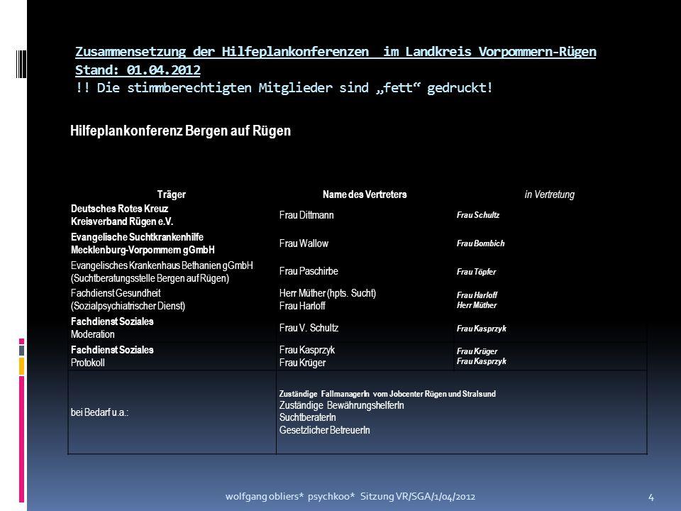 Hilfeplankonferenz Bergen auf Rügen