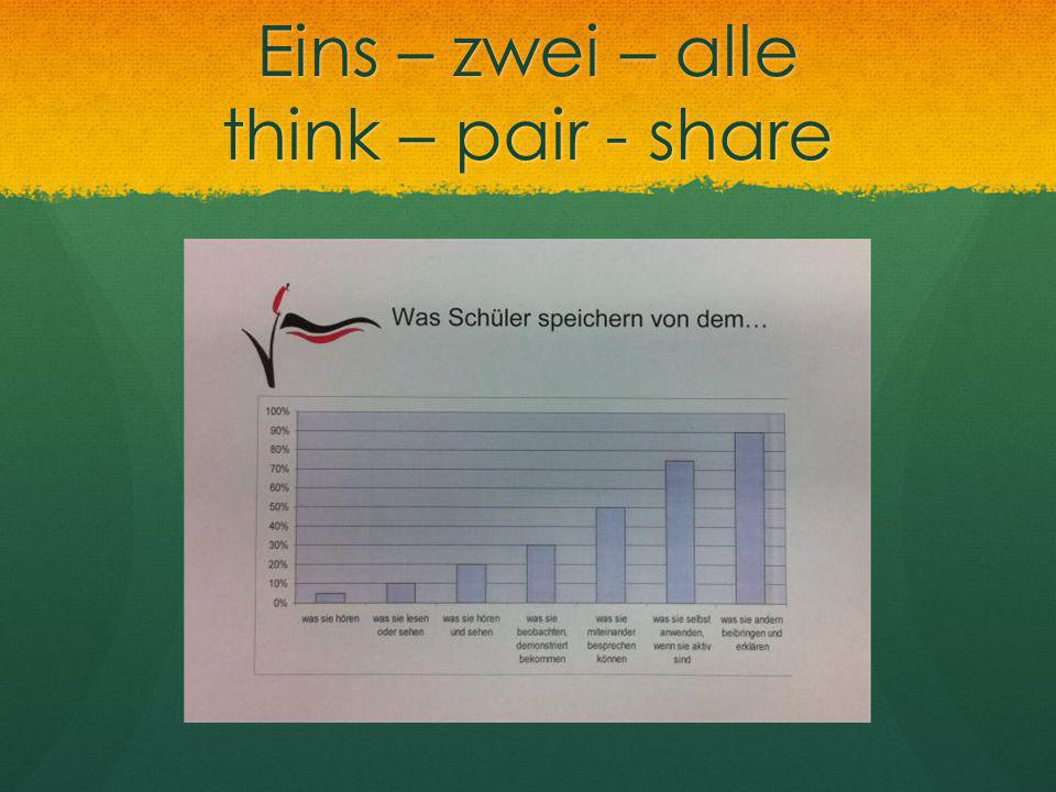Eins – zwei – alle think – pair - share