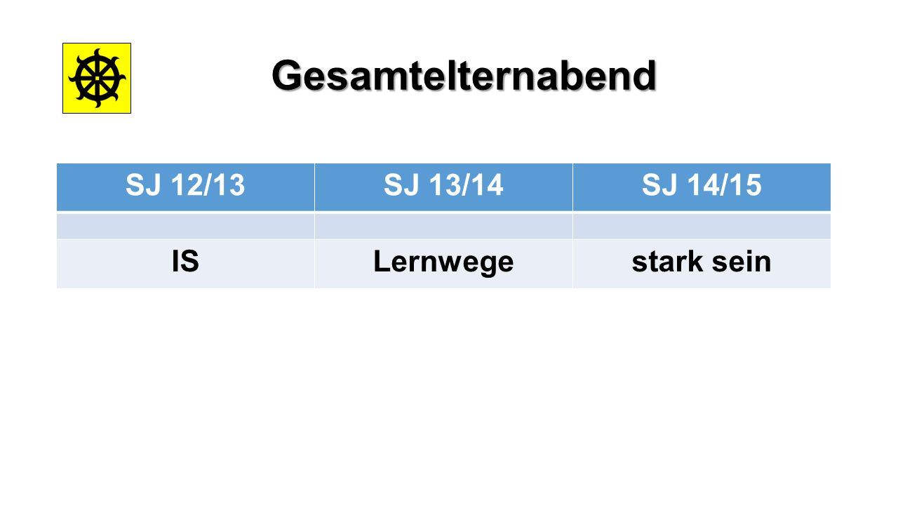 Gesamtelternabend SJ 12/13 SJ 13/14 SJ 14/15 IS Lernwege stark sein