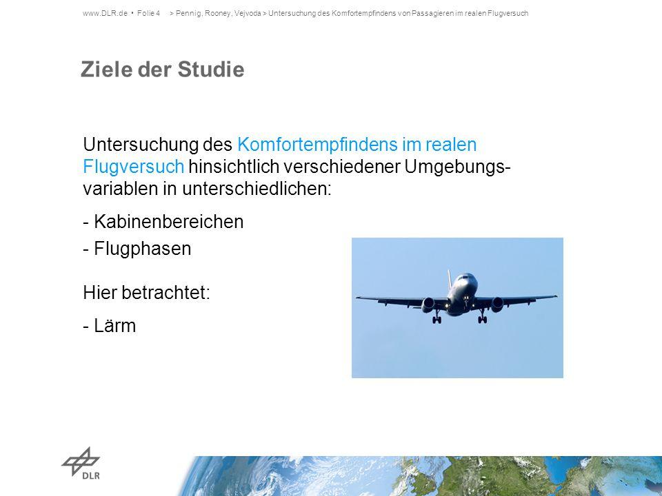 > Pennig, Rooney, Vejvoda > Untersuchung des Komfortempfindens von Passagieren im realen Flugversuch